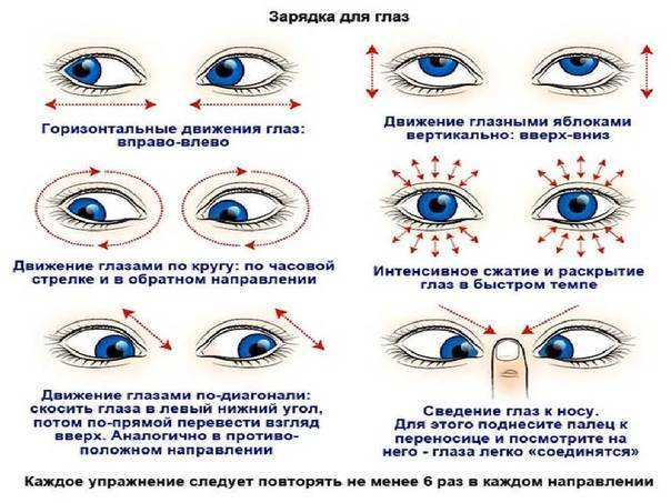 Консультация (старшая группа) по теме:  гимнастика для  глаз. консультация для родителей. | социальная сеть работников образования