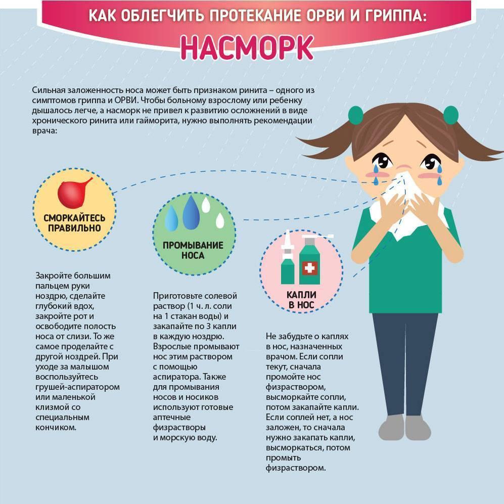 Чем лечить кашель и насморк во время беременности: какие лекарства можно