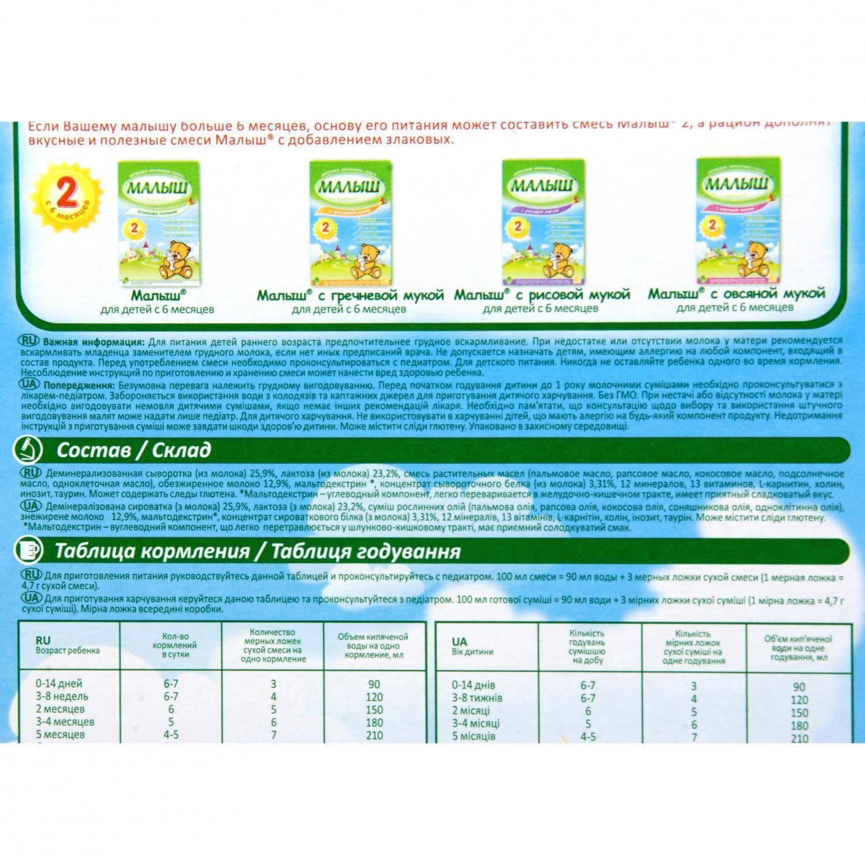 Молочные смеси «малыш истринский» — топотушки