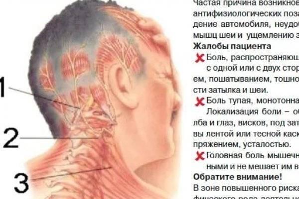 Больно поворачивать шею: что делать если не поворачивается шея в левую сторону и болит, отлежал шею, причины, чем лечить