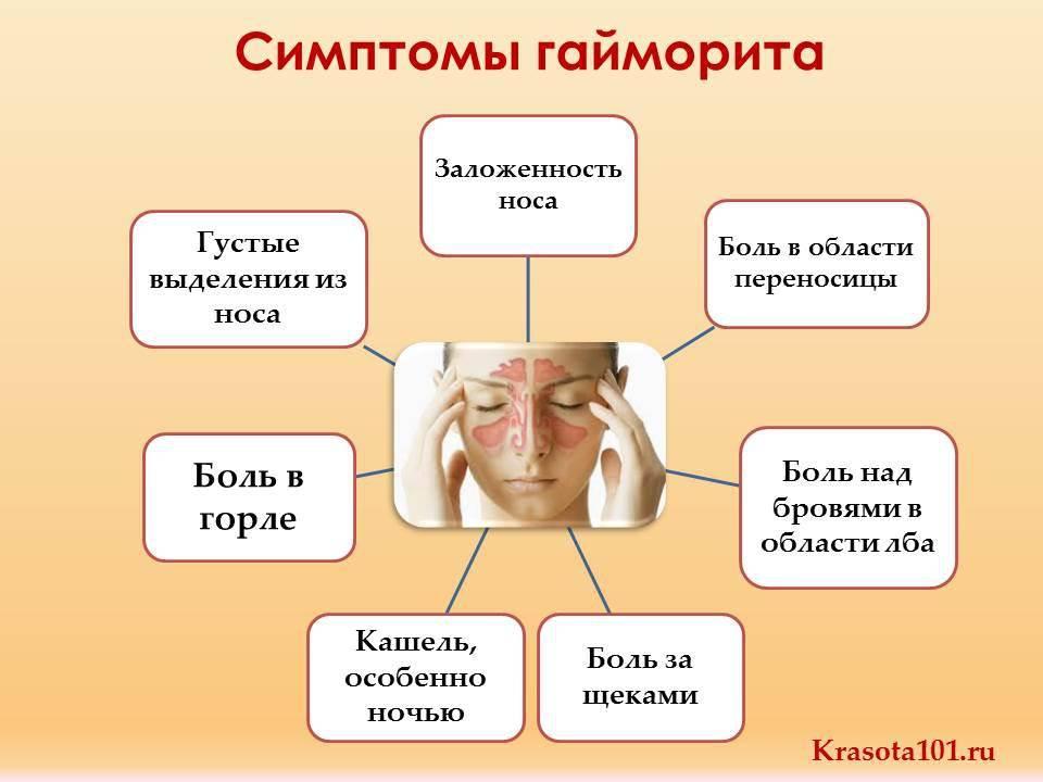 Синусит у ребенка: симптомы и лечение
