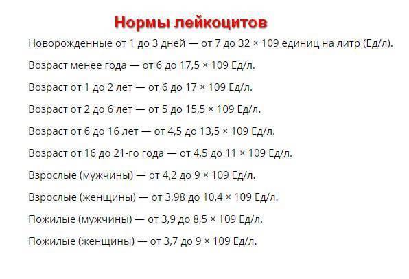 Лейкоциты в моче у ребенка и грудничка: норма, таблице, причины повышенных значений, большое количество, у новорожденных