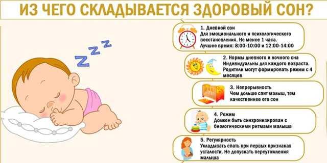 Ребенок спит с приоткрытыми глазами: причины и последствия