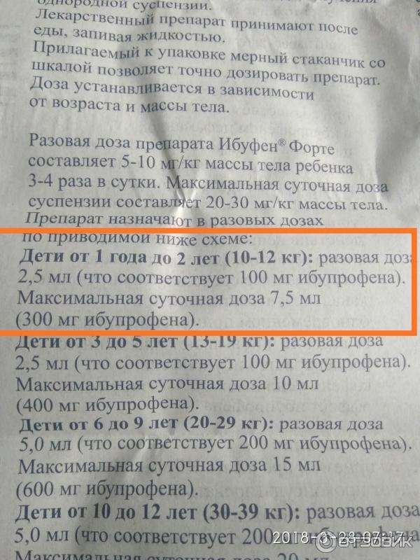 Твои-отзывы.ru - суспензия «ибупрофен» (для детей): инструкция по применению, цена в аптеках, аналоги