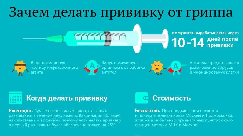 Прививка от ротовирусных инфекций детям до года и старше — когда можно делать вакцинацию? - wikidochelp.ru