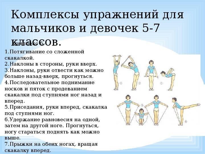 Как правильно прыгать на скакалке для похудения?