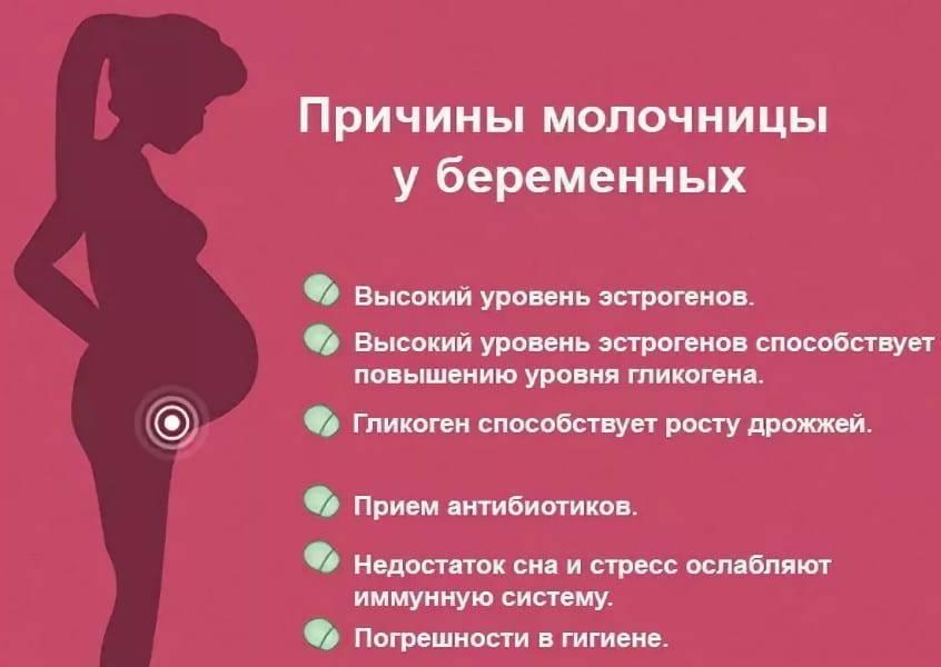 Можно ли забеременеть при молочнице у женщин: какая вероятность, опасно ли, что будет