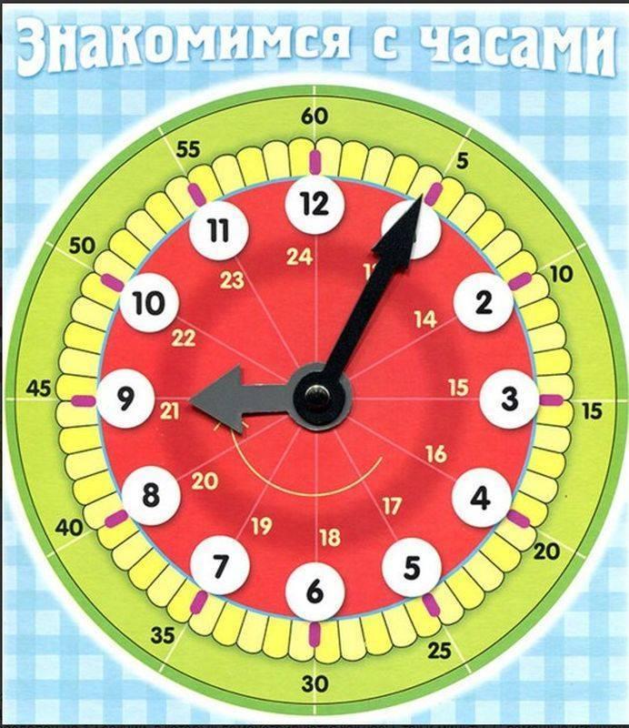 """Как научить ребенка понимать время по часам - обучение понятиям """"час"""", """"минута"""", """"секунда"""""""