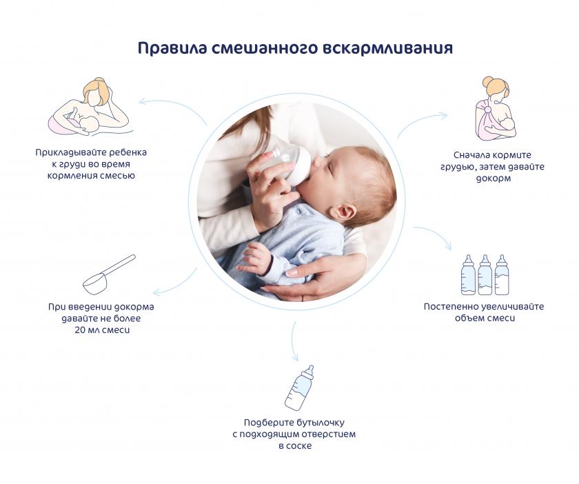 Смешанное вскармливание ребенка: кормление смесью и грудным молоком одновременно