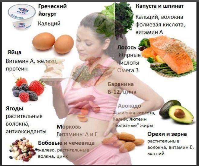 Питание на ранних сроках беременности: правильный рацион и список полезной еды, необходимой в первые недели и месяцы, а также токсикоз беременных женщин
