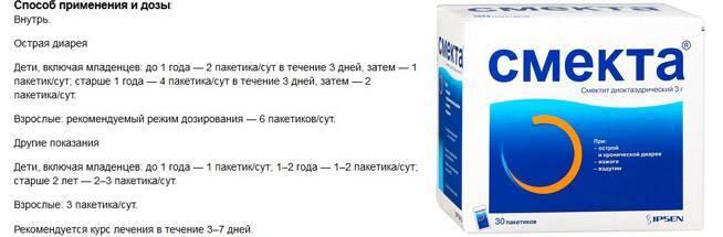 Смекта: инструкция по применению для детей при рвоте и поносе, дозировки и аналоги | препараты | vpolozhenii.com