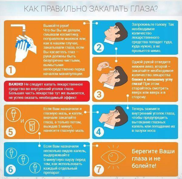 Можно ли детям капать глаза. как правильно закапать капли в глаза, нос или уши ребенку: алгоритм действий. закапывание капель в глаза детям постарше