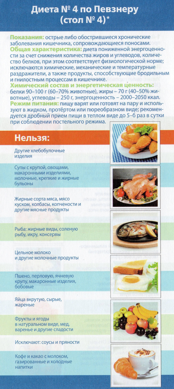 Диета стол № 3 - меню на неделю для детей: рецепты семилетнему ребенку