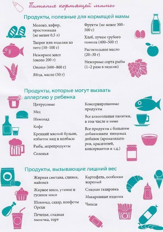 Аптечка для новорожденного список необходимого комаровский - всё о грудничках