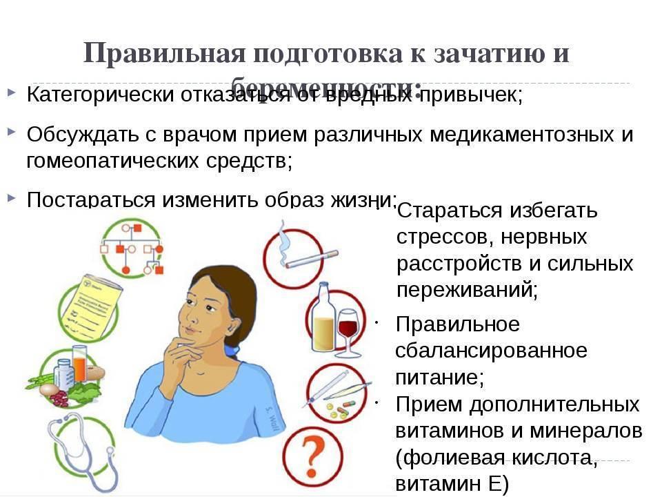 Подготовка к беременности женщине: с чего начать, как подготовиться