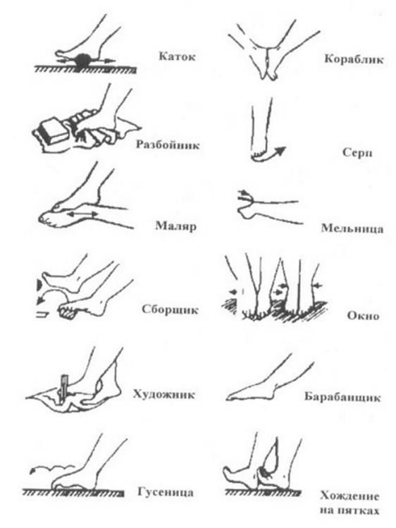 Упражнения при вальгусной деформации стопы у детей