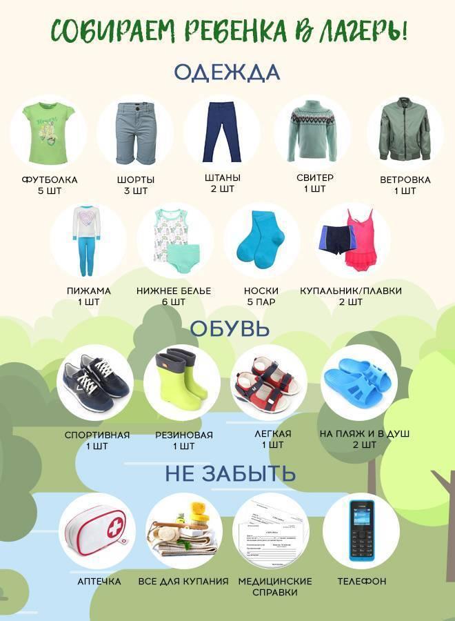 Список одежды в детский сад