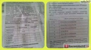 Азитромицин для детей ?: инструкция по применению суспензии, капсул 250 и 125 мг, аналоги