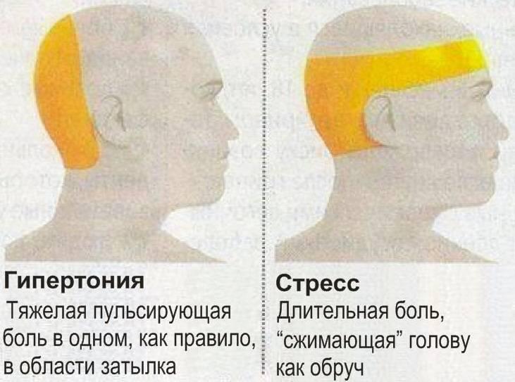 Не болит голова у... или 7 причин детской головной боли