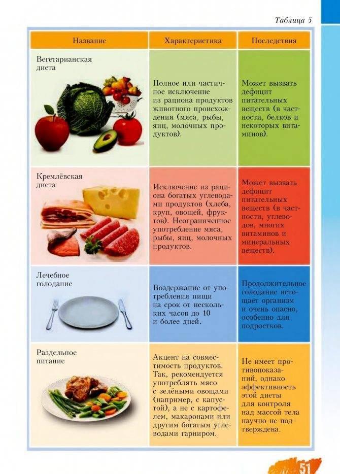 В щадящем режиме. питание детей после пищевых отравлений. чем кормить ребенка после пищевого отравления и рвоты