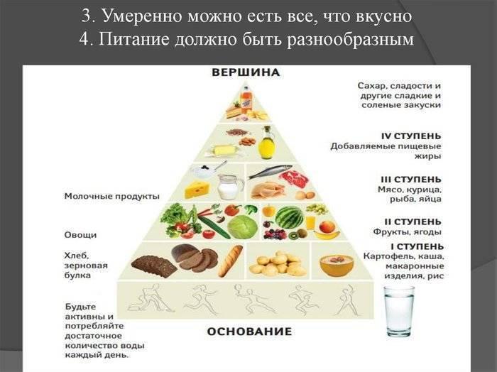 Особенности питания женщин после 55 лет и рекомендации по составлению рациона