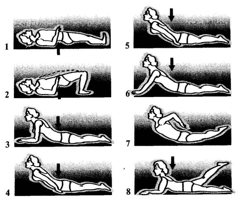 Упражнения при сколиозе 1й степени для детей и взрослых