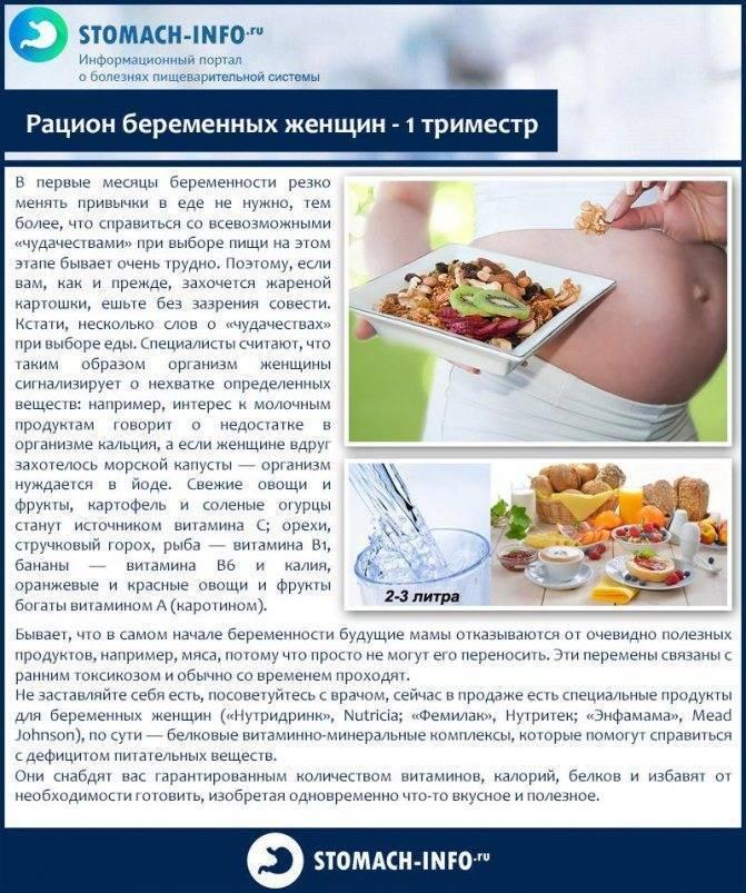 Понос на ранних сроках беременности