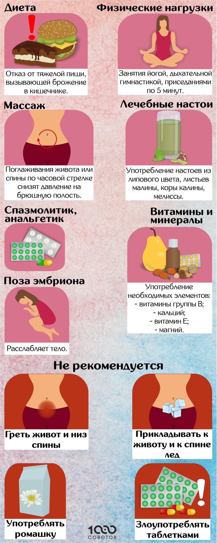 Причины и лечение головной боли при месячных