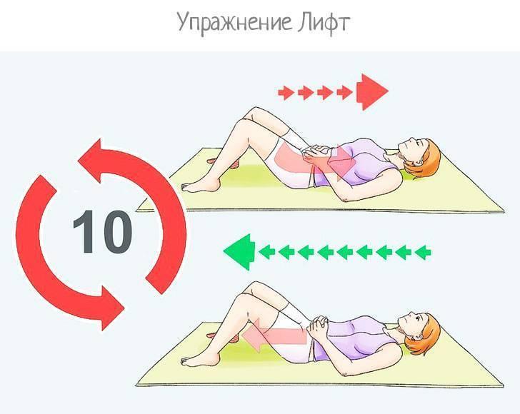 Упражнения кегеля для беременных / mama66.ru