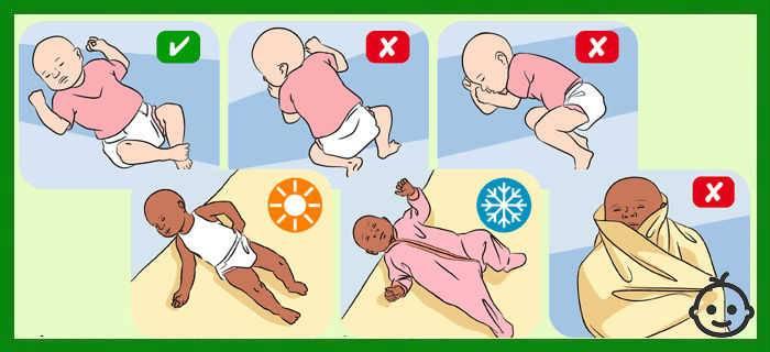 Как должен спать новорожденный и в какой позе его правильно укладывать