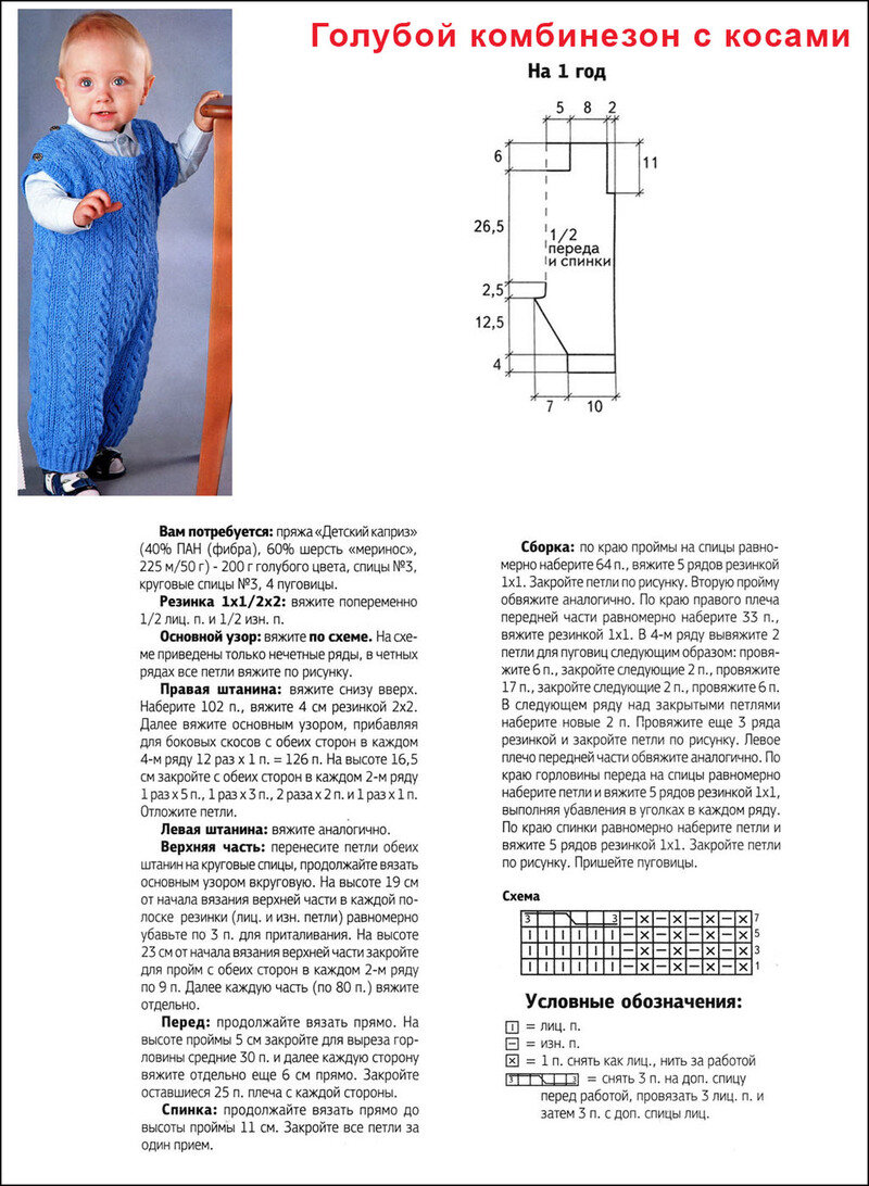 Комбинезон для новорожденного спицами от 0 до 3 месяцев: схема вязания с описанием