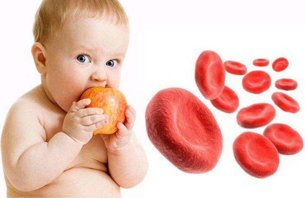 Как определить анемию у новорожденного: симптомы дефицита железа, последствия
