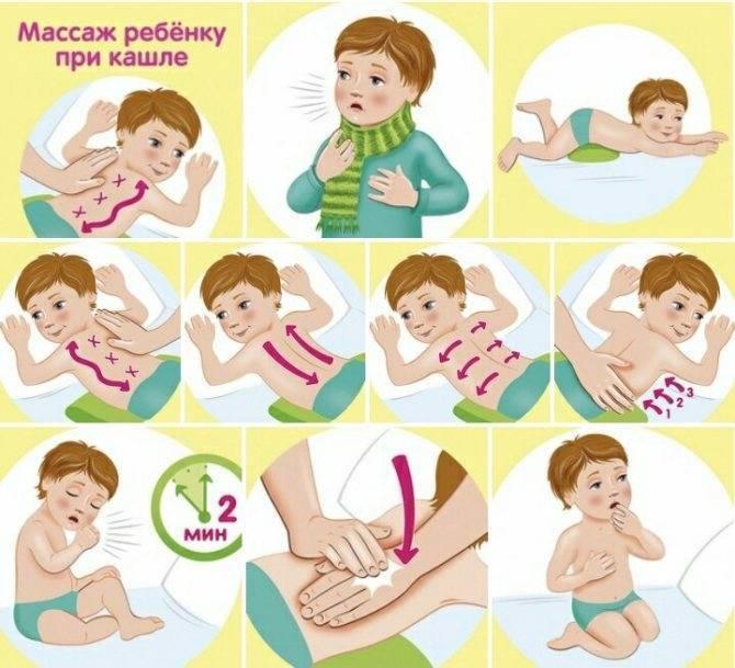 Дренажный массаж для детей при кашле для отхождения мокроты в домашних условиях