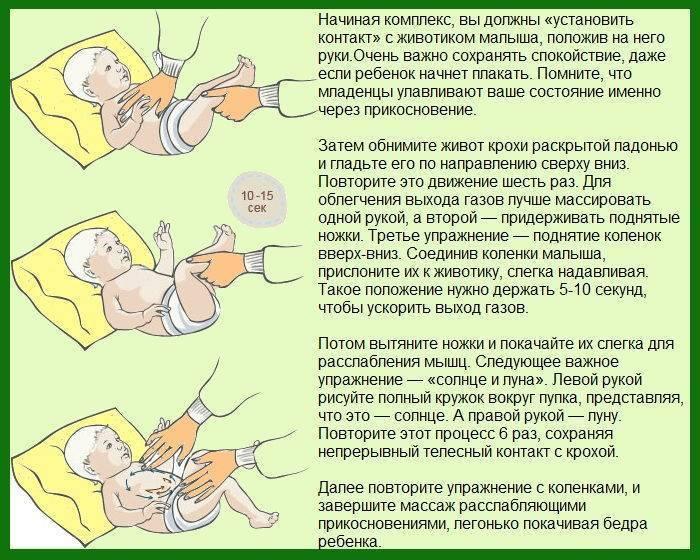 Массаж от коликов у новорожденных (техника выполнения)