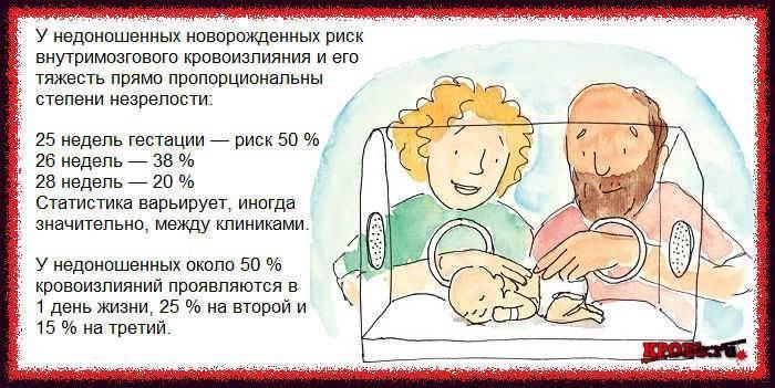 Кровоизлияние в мозг у новорожденных лечение последствия.  лечение мозга. headnothurt.ru