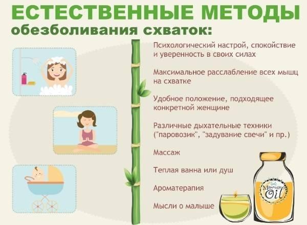 Обезболивание родов: с лекарствами и без