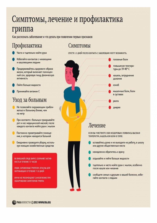 Кишечный грипп у детей: симптомы, лечение, чем опасен кишечный грипп