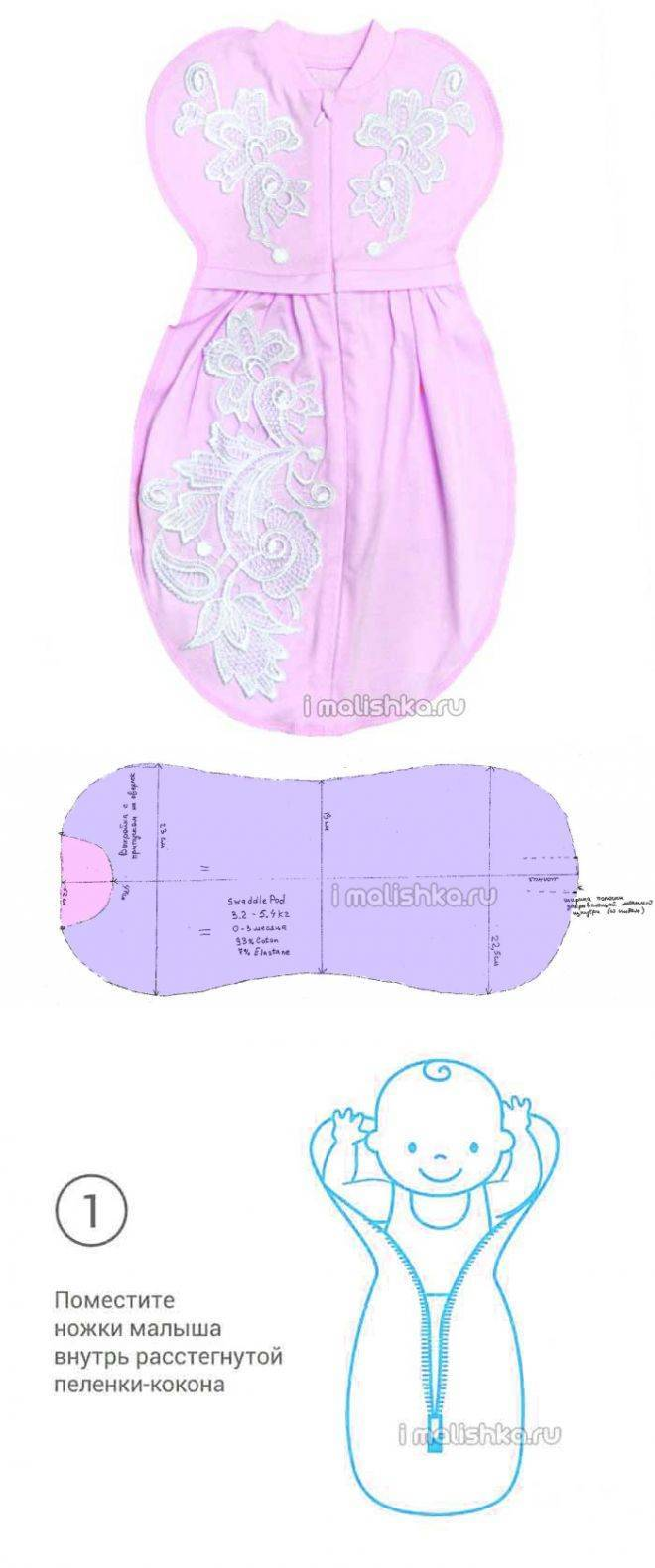 Шьем спальный мешок для новорожденного с рукавами