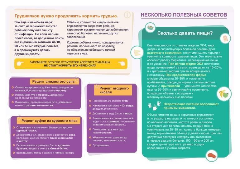 Какую диету следует соблюдать при ротавирусе
