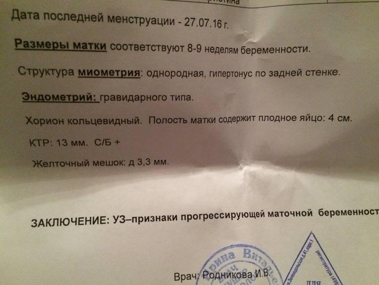 Тонус матки при беременности: симптомы, причины, лечение / mama66.ru