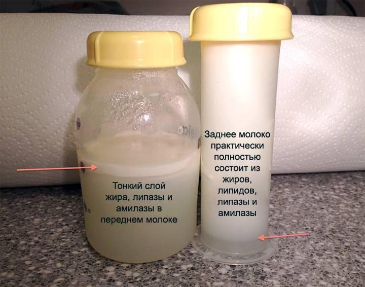 Что сделать чтобы пропало грудное молоко