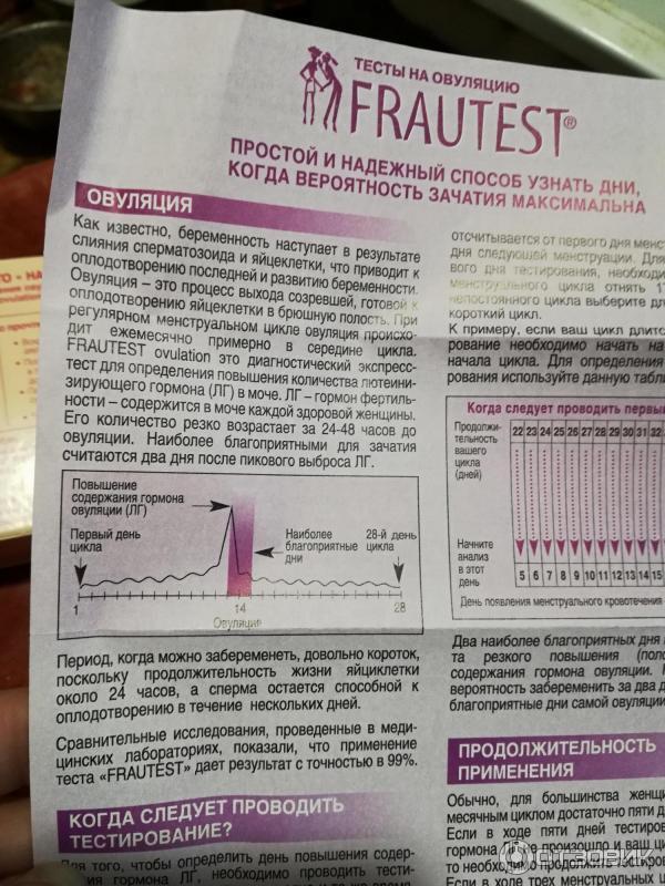Тест на овуляцию фраутест: описание, как пользоваться, цена - vseomatki