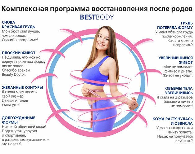 Как восстановить грудь после кормления   уроки для мам