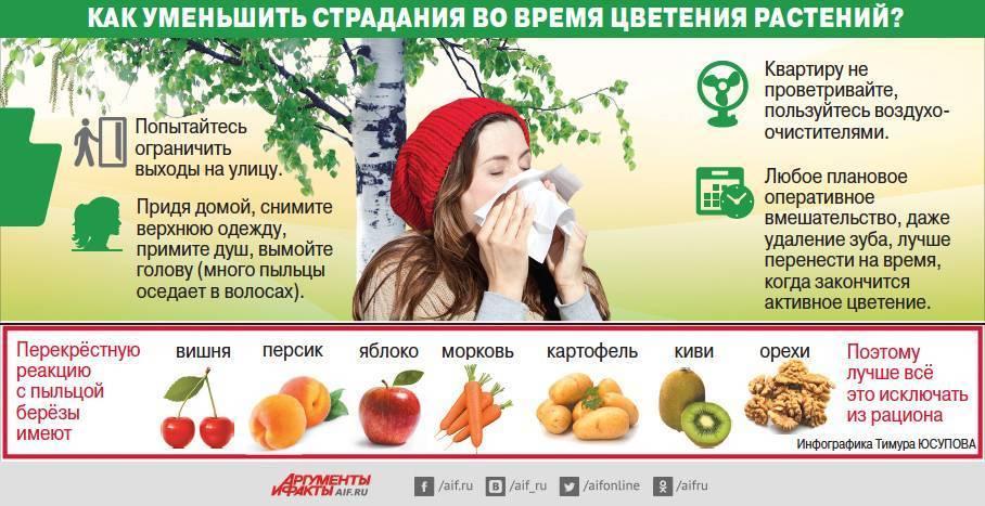Аллергия на пыльцу растений: симптомы, причины, лечение