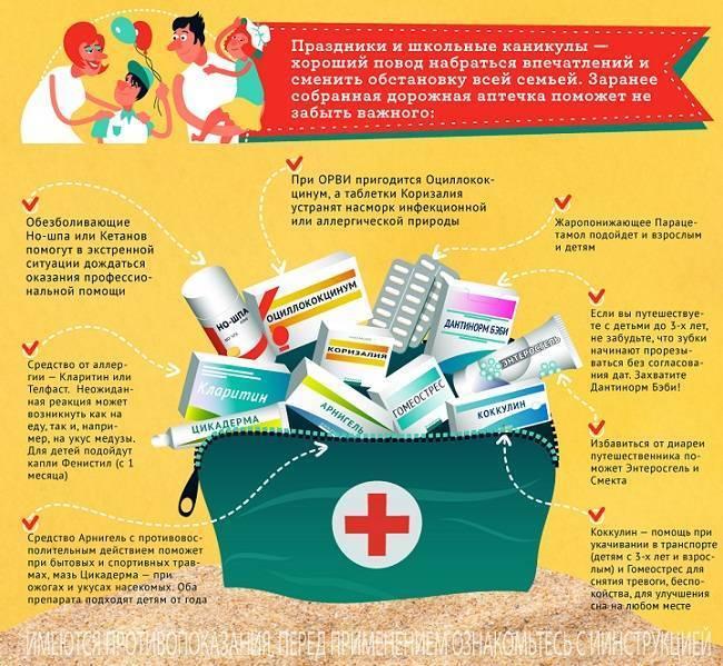 Детская аптечка на море: пусть отдых будет здоровым