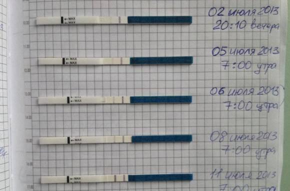 Тест на беременность до задержки месячных – достоверность результата