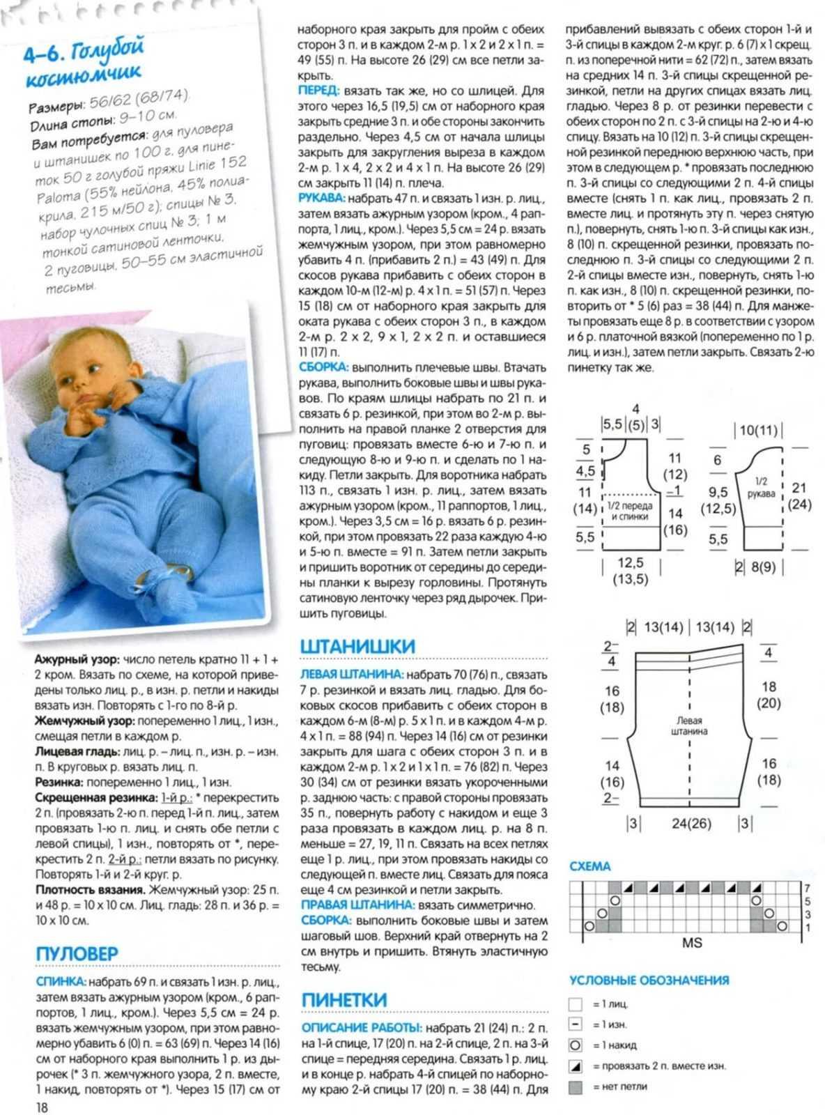 Кофта для новорожденного спицами: расскажем как сделать реглан сверху