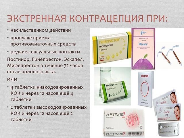 Экстренная контрацепция: особенности и правила применения
