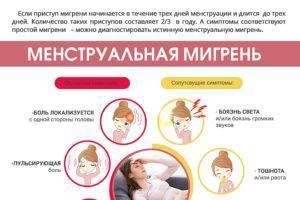 Почему болит голова во время месячных и как избавиться от боли