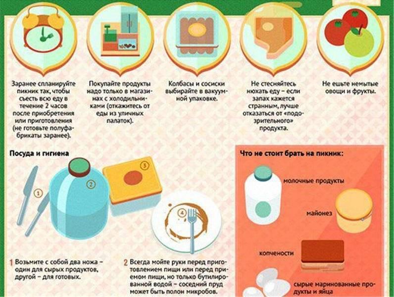 Лекарство от отравления для детей: обзор препаратов разного вида